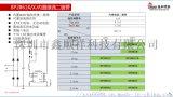 DOB方案-BP2863AK中文資料