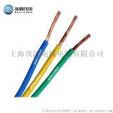 欧标低烟无卤单芯线H07Z1-K/H05Z1-K