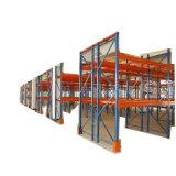 潮州倉庫棧板貨架,潮州托盤貨架廠,潮州重型橫樑貨架