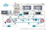 礦用皮帶機綜合保護器在線監控系統