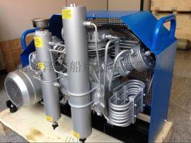 GMC盖马特空气压缩机