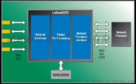 FPGA芯片LFE3-35EA-8FTN256C