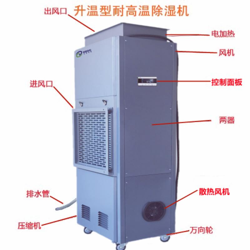 烘乾升溫抽溼機 加熱排溼二合一