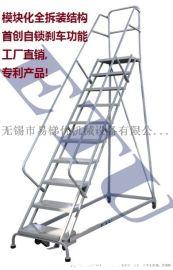 江苏移动梯制造商 上海登高梯 欧美品质 技术专利