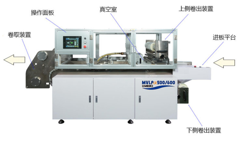 日本JSW(原名机MEIKI) MVLP@500/600真空压膜机覆膜机 东莞赐金代理