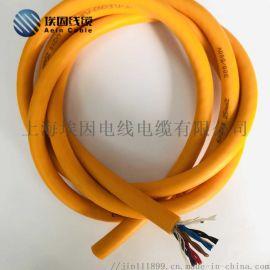 特种橡胶绝缘电缆,厂家直销