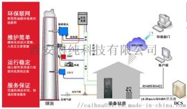 鍋爐氮氧化物在线监测系统|品牌厂家西安博纯