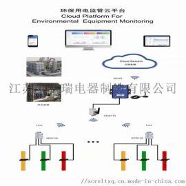 安徽铜陵环保云平台监控