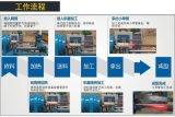 重庆巫山小导管缩尖机42小导管尖头机价格