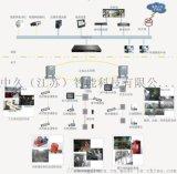 无线视频监控系统