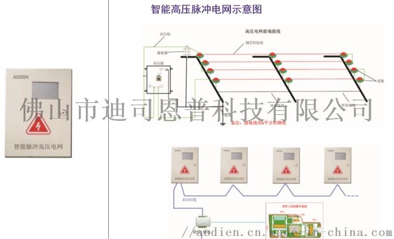 澳迪恩安防设备厂家直供监狱脉冲高压电网周界报 系统
