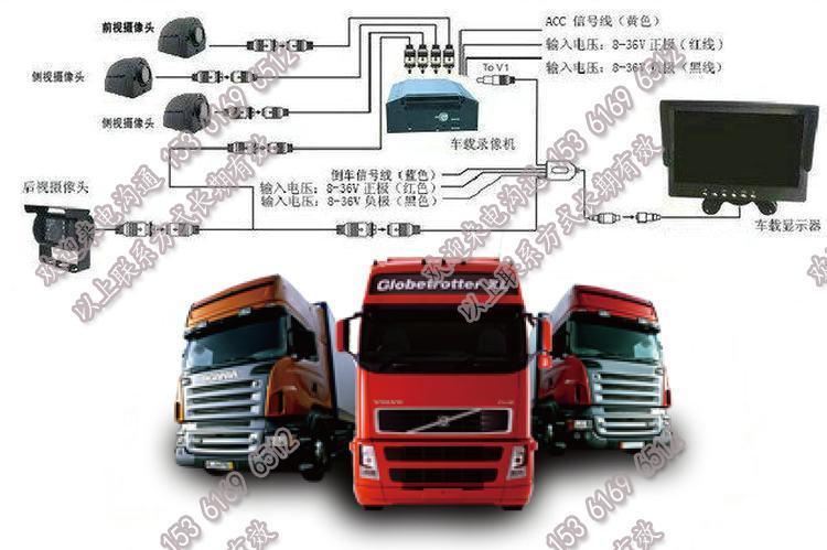 货车手机视频监控|卡车油量监控|运输车无线频视频定位监控系统