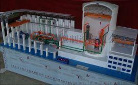 压水堆核电站仿真模型