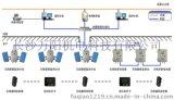 万阳KJ69J型矿用人员定位管理系统