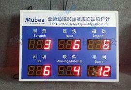 车间生产管理看板产品缺陷数量统计电子看板