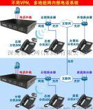 深简IPPBX小型IP电话交换机4外线20分机