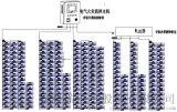 Acrel-6000/B电气火灾监控系统在贵州省安顺市妇幼保健院的应用 陆晓君