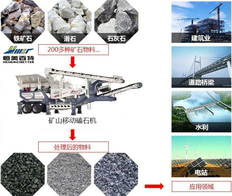 轮胎式建筑垃圾处理设备 临沂移动石子破碎机 破碎机山东厂家