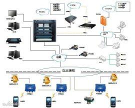 矿山通信系统 煤矿3G通讯系统 井下通信 KT158矿用通信联络系统