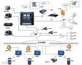礦山通信系統 煤礦3G通訊系統 井下通信 KT158礦用通信聯絡系統