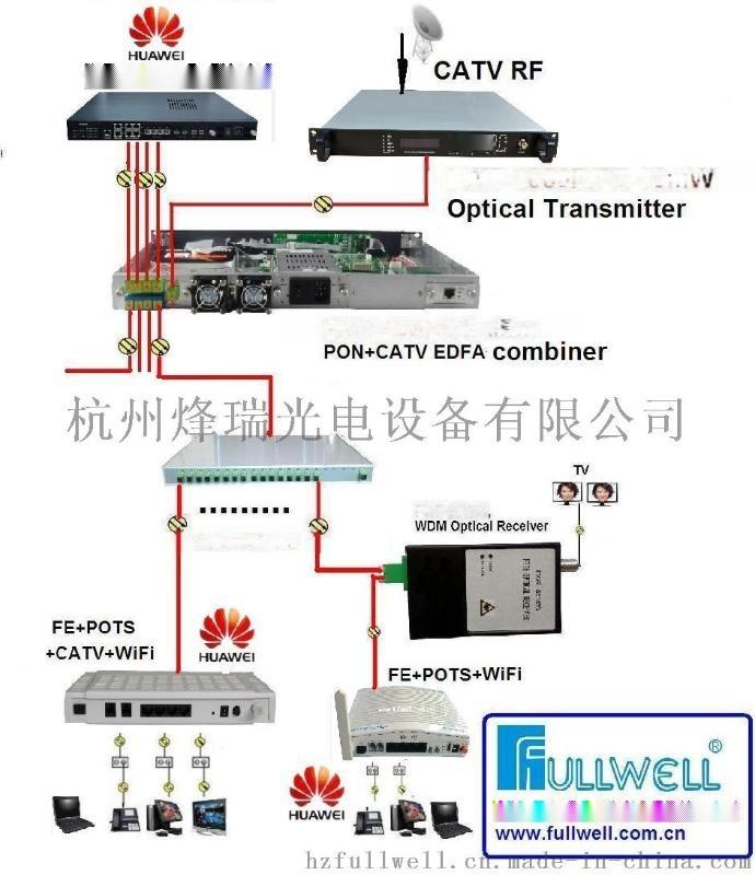 4路PON+CATV光放大合波器