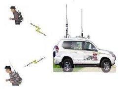 车载移动微波传输设备