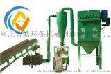 环保经济型PVC磨粉机,为绿色经济发展添砖加瓦