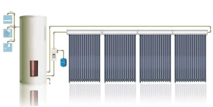 分体太阳能热水器(YGYL-150)