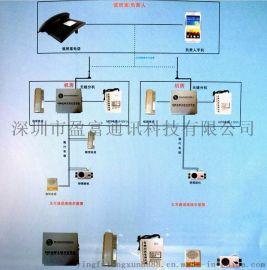 品牌电梯无线对讲厂家,电梯无线GSM对讲,电梯无线对讲系统