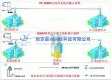 南京安徽污水泵站自動化遠程監控系統