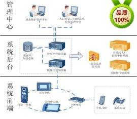 全数字IP楼宇对讲系统解决方案专业提供商