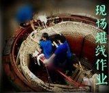 重庆维修YR|YRKK三相交流异步电动机