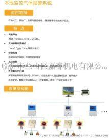 报 器系统主要技术参数 1.主机参数 型号:ZBK-1000 电源:AC220V,50HZ 功耗:<30W 容量: 1通道… 检测气体:有毒有害可燃气体 检测范