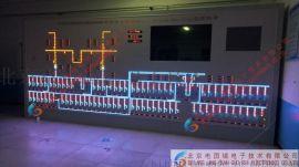 吉林模擬屏 長春模擬屏 馬賽克模擬屏 配電