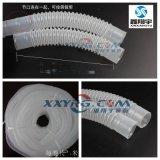 内径22mm/呼吸机波纹软管/医用回路/麻醉机软管/雾化器波纹管