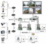 安防监控系统方案 安防监控系统安装首选[国脉]信息