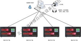 HQ-210E连接电脑监控智能计数器