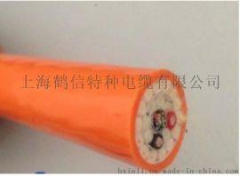 TPU聚氨酯(防水)电缆