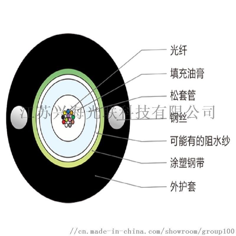 江苏兴海 中心管式轻铠装光联