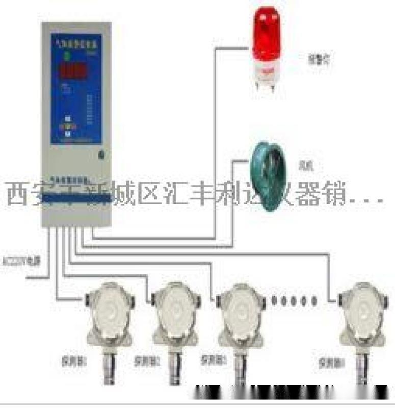 西安固定式天然氣泄露檢測儀
