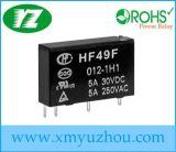 繼電器HF49F