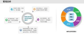 中山ERP软件 中小企业一体化管理 服务
