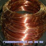 T2 C1100紫铜线, 紫铜丝,紫铜线