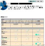 柴油發動機感測器密封圈粘結塗層用液態氟矽橡膠SIFEL2614,密封用氟凝膠SIFEL8470。