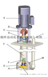 DEBEM  立式离心泵