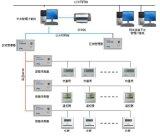 中央空调分户计量系统