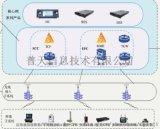 普天無線視音頻傳輸系統