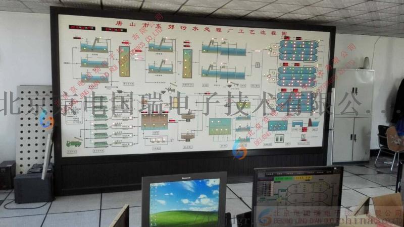 工艺流程屏 北京工艺流程模拟屏 厂家直销
