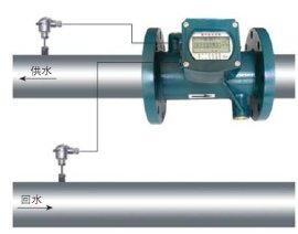 超声波冷/热量表 暖气热计量表生产厂家