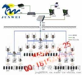 人员定位系统,人员定位远程监控系统,矿山人员安全定位系统标示卡,人员定位读卡器,非煤矿山三合一监控系统 一.系统概述 为了有效加强矿井对作业人员监管力度